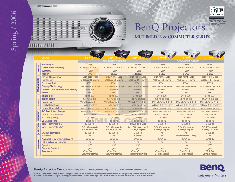 pdf for Benq Projector MP620p manual