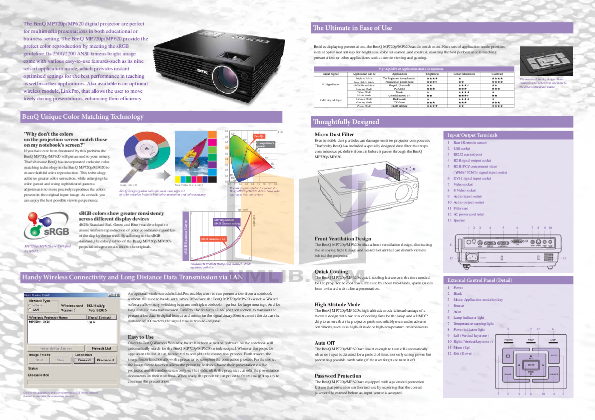 Benq mp620/mp720/mp720p digital projector users manual.