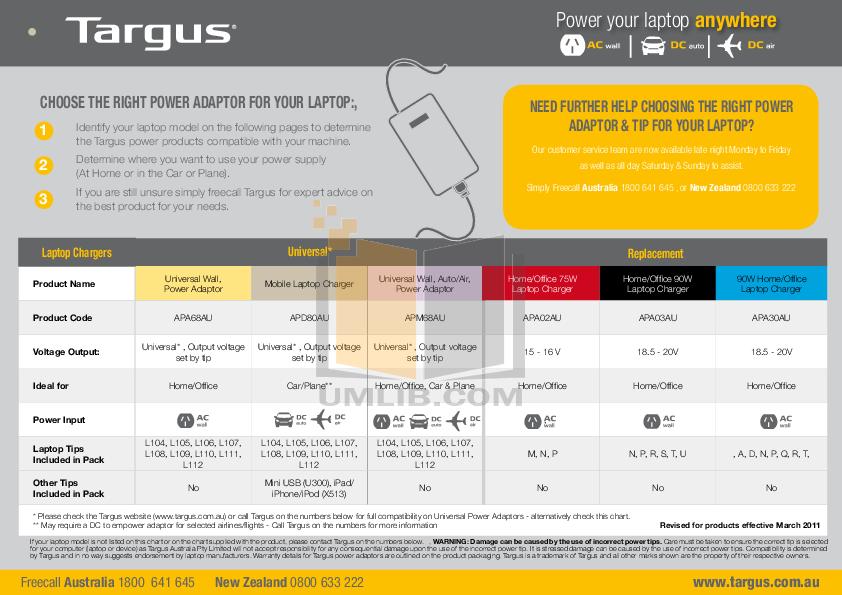 pdf for HP Laptop Pavilion DV7-4060 manual