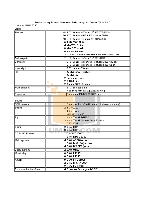 pdf for Eaw Speaker System UB82 manual