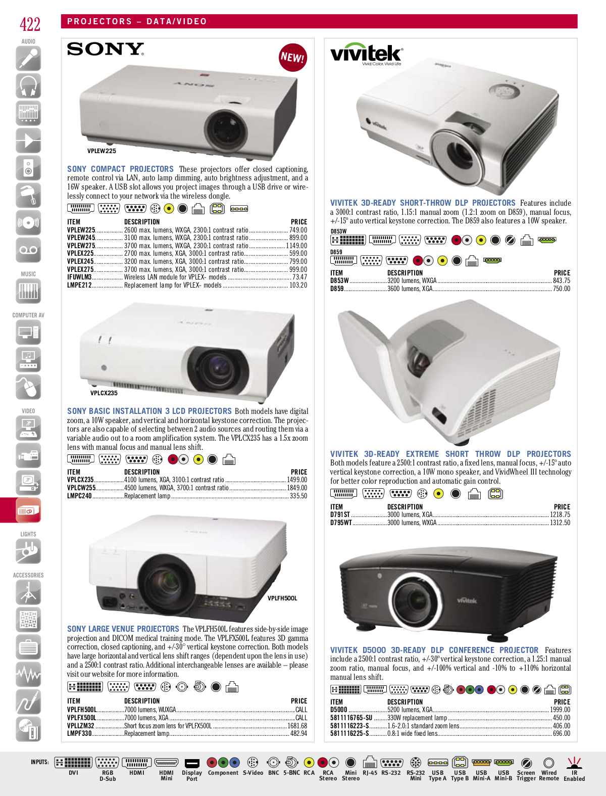 Optoma Projector TX615 pdf page preview