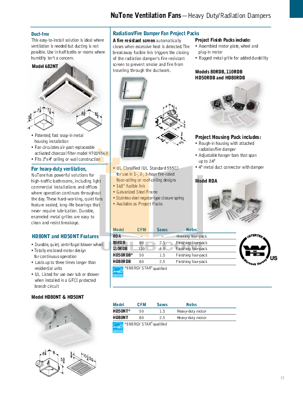 pdf for Broan-NuTone Other 110RDB Ventilation Fans manual