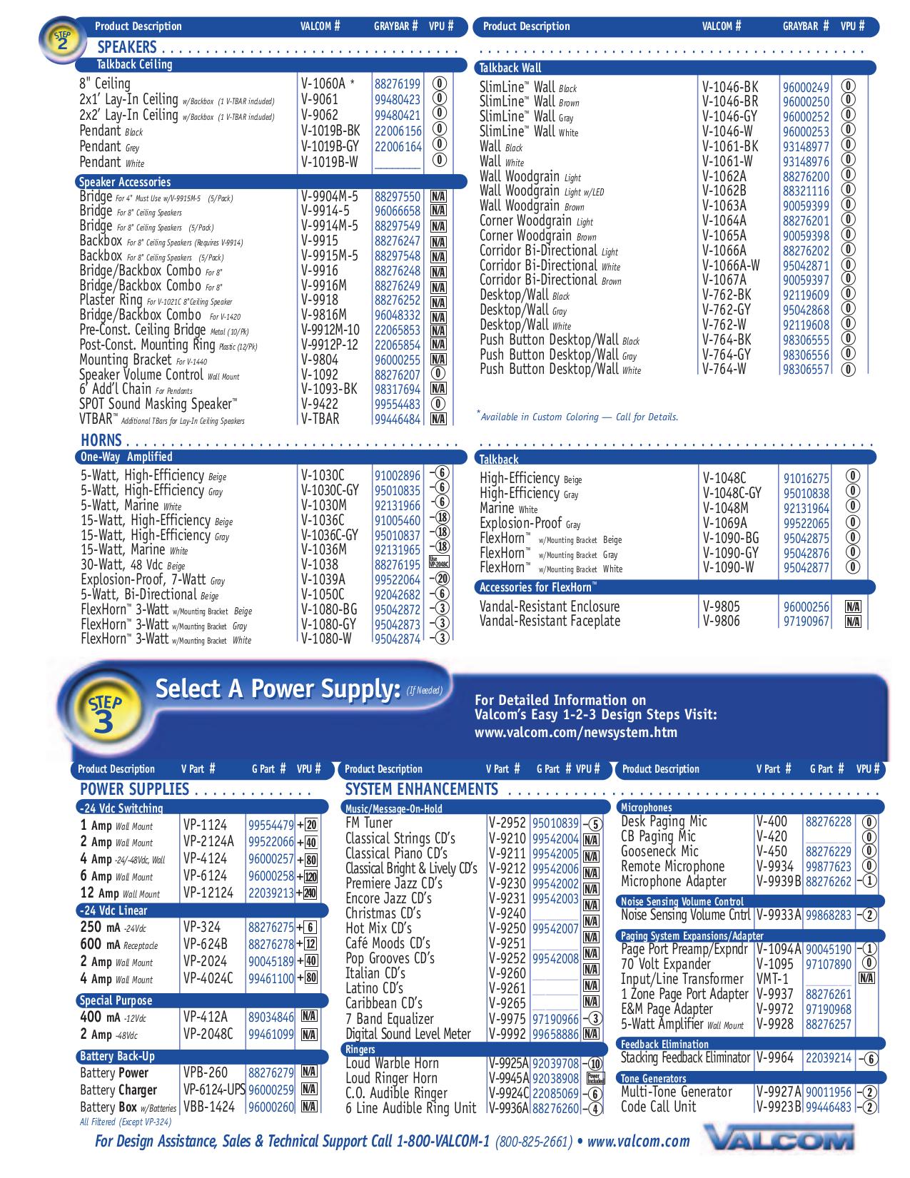 Valcom Speaker V-1072A-ST pdf page preview