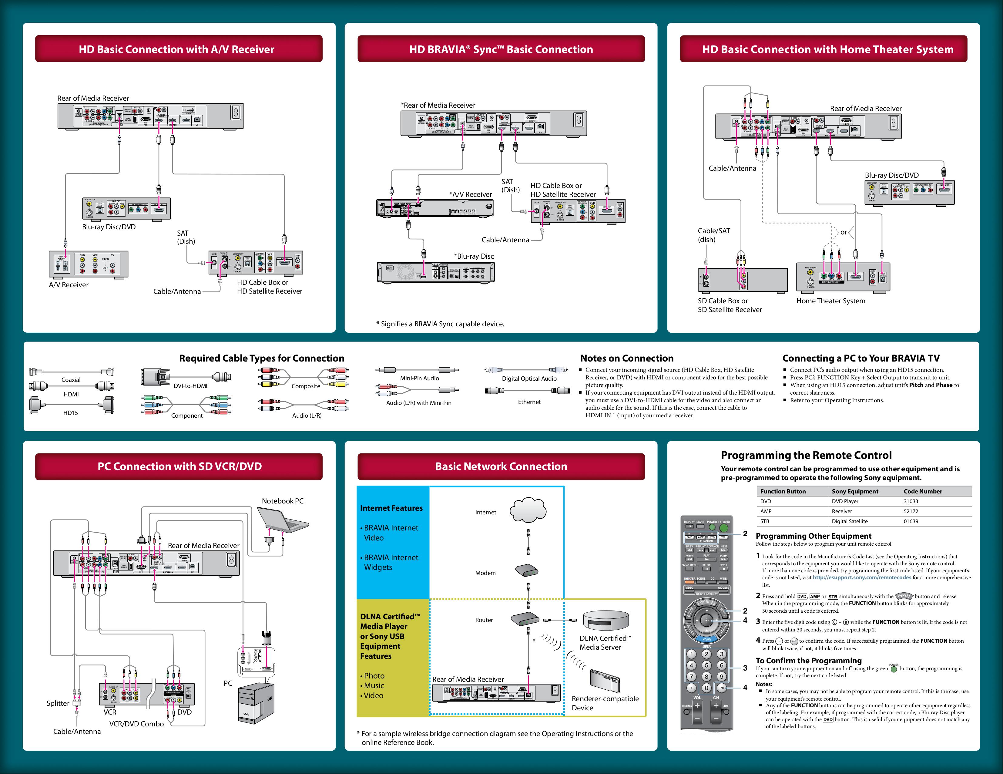 PDF manual for Sony TV BRAVIA KDL-46XBR10