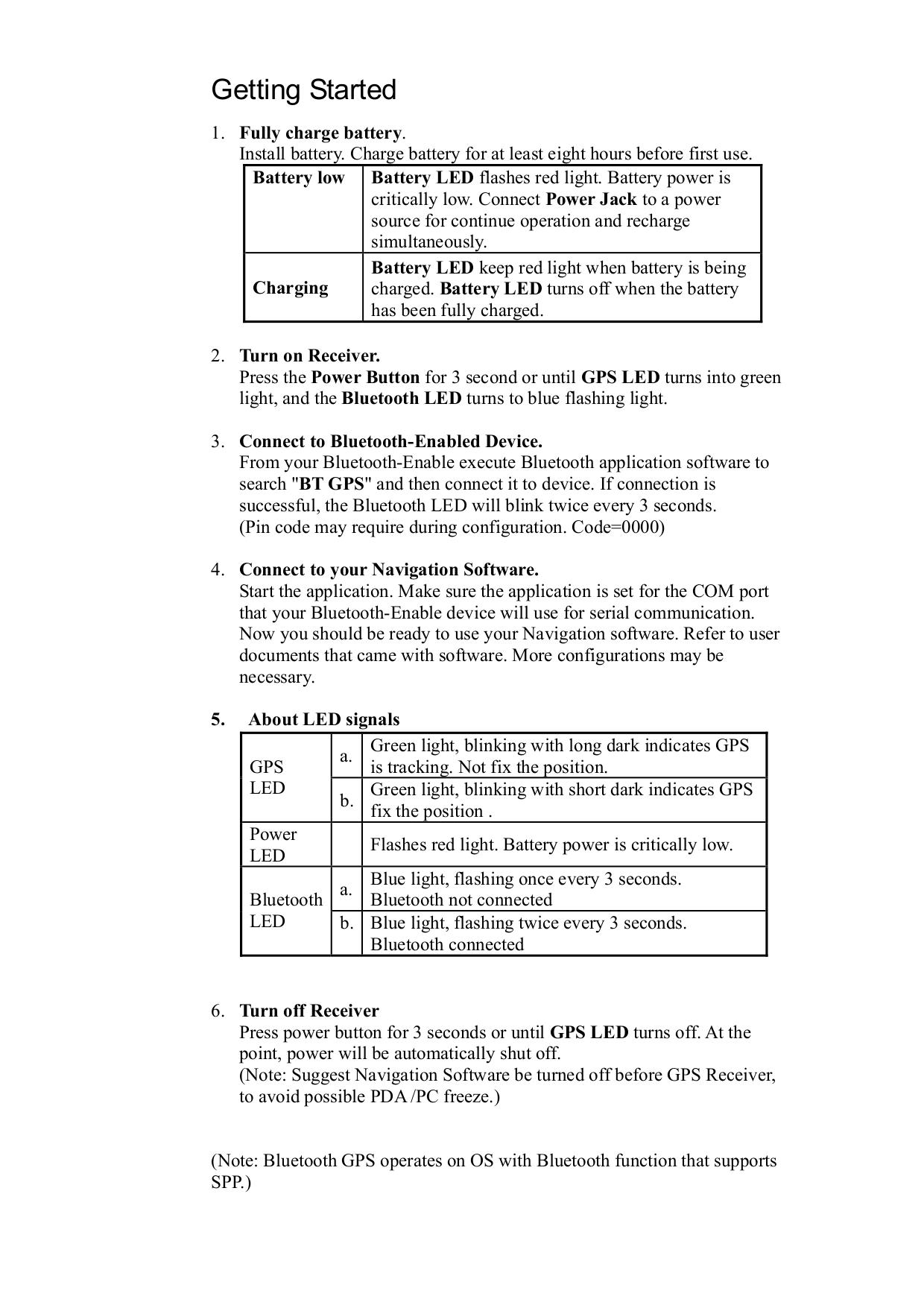 PDF manual for HP PDA iPAQ h4150