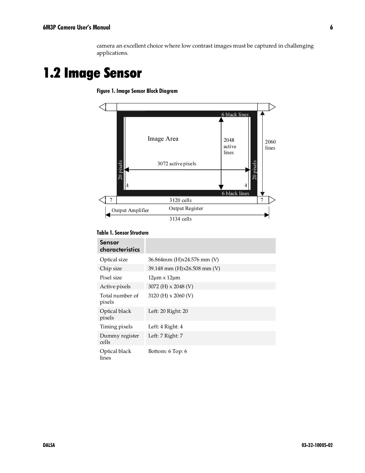 ... Array - pdf manual for yamaha receiver htr 5960 rh umlib com