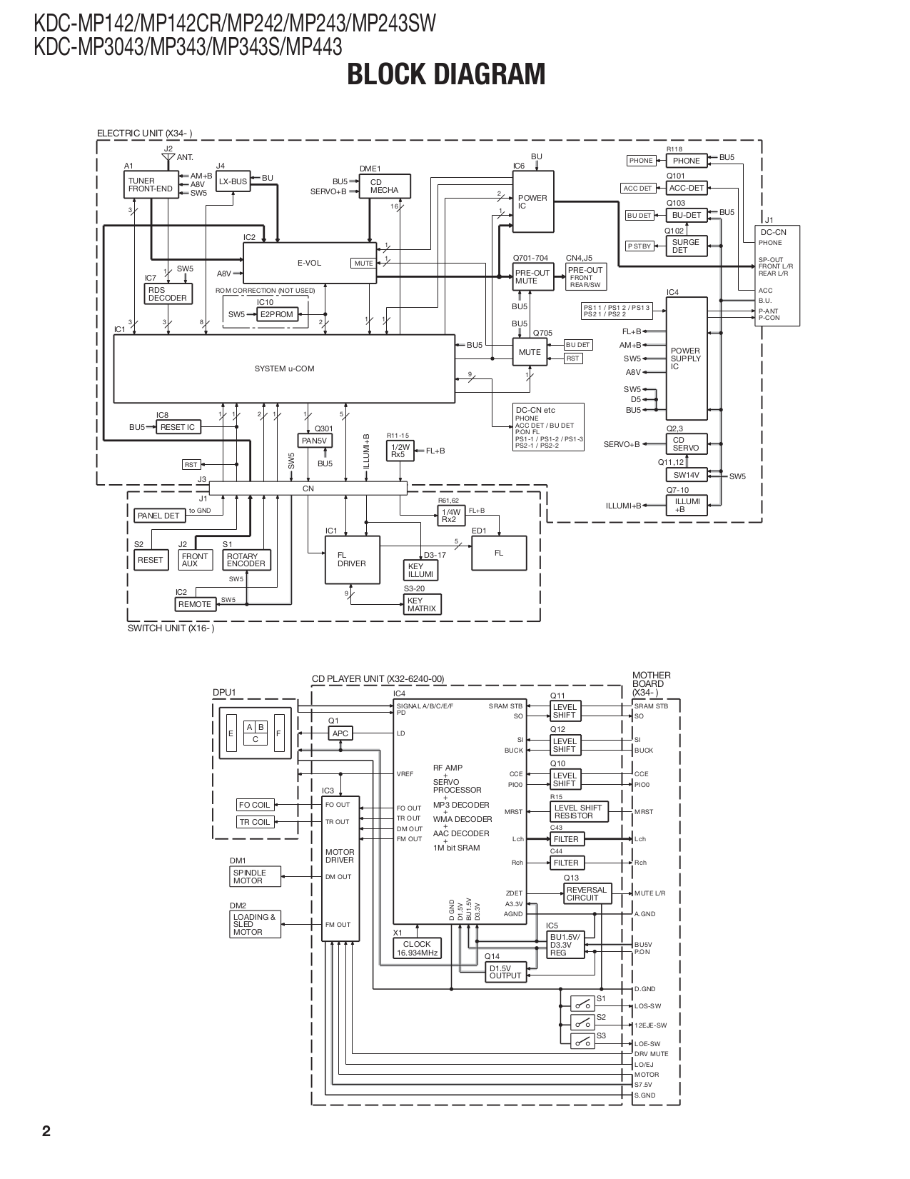 Kenwood Kdc Mp142 Manual Wiring Diagram Pdf For Car Receiver 322 Rh Umlib Com Model Sleeve