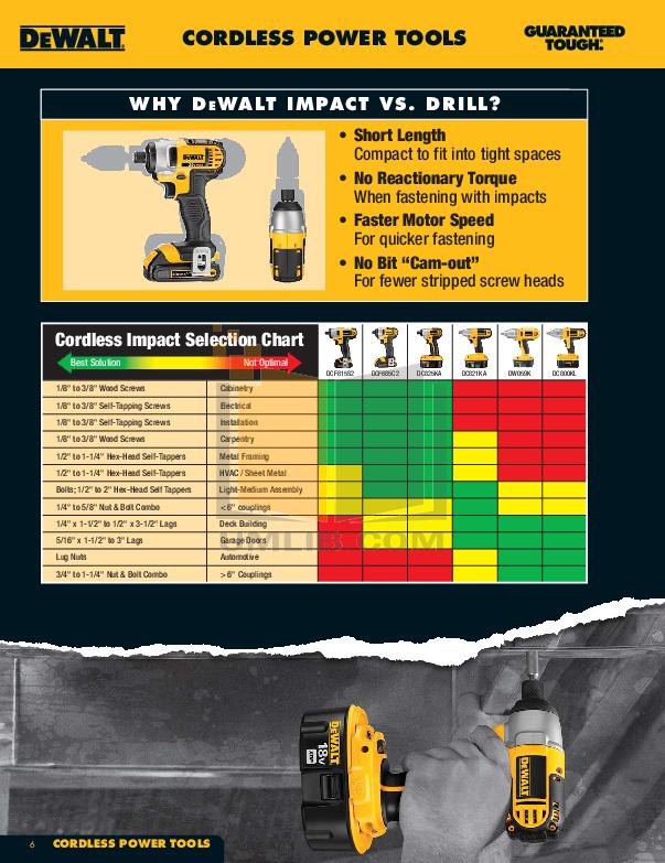 Dewalt Vacuum DC500 pdf page preview