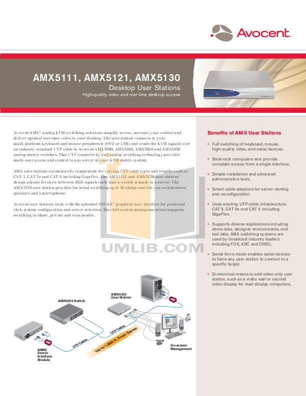 pdf for Avocent Switch AMX5130 manual