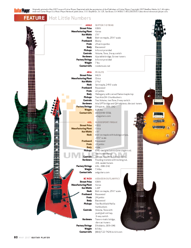 PDF manual for Epiphone Guitar Limited Edition Les Paul Special SC