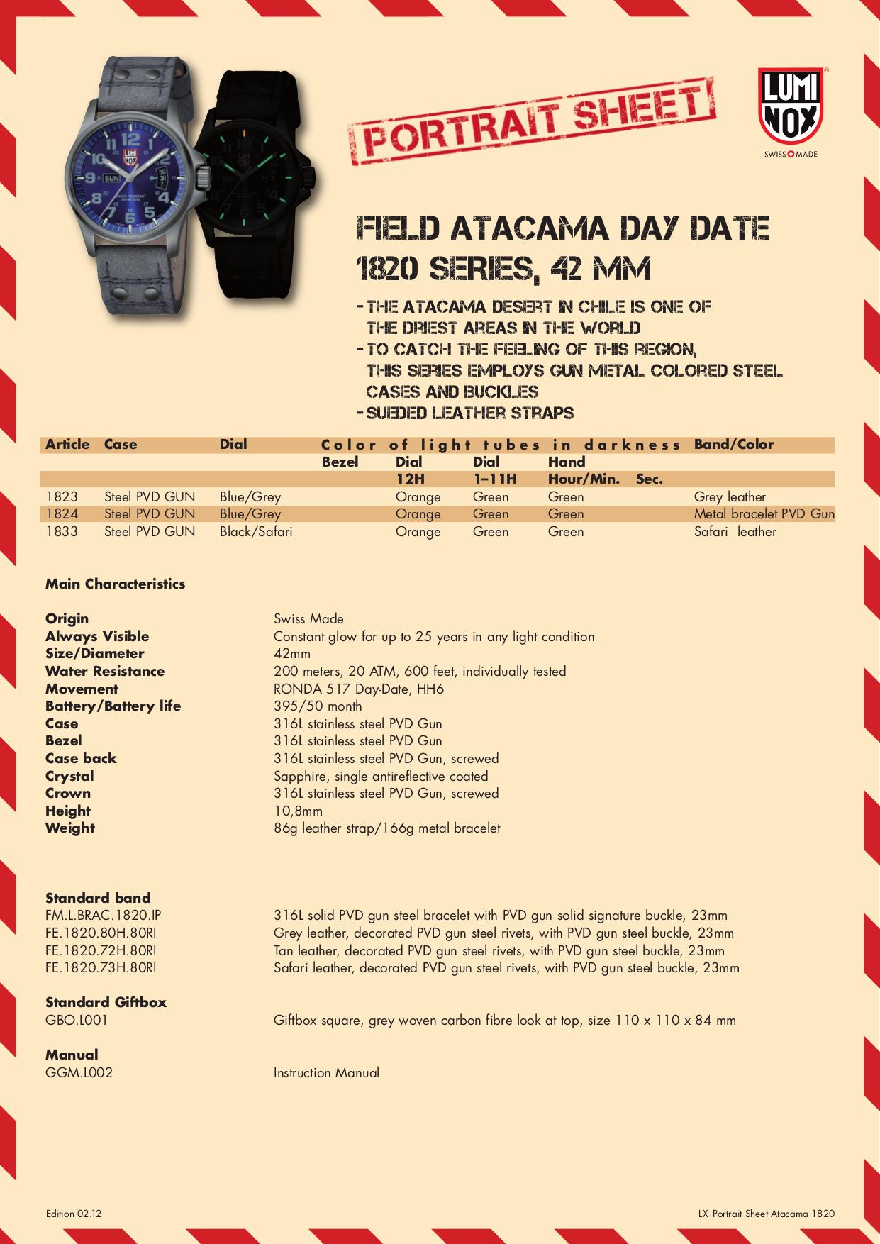 pdf for Luminox Watch 1824 manual