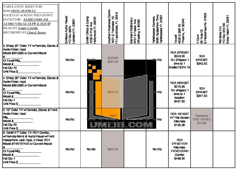 Anchor Headset COM-60FCC pdf page preview