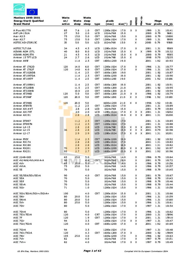 pdf for Envision Monitor EN780e manual
