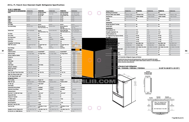 pdf for Frigidaire Refrigerator Gallery FGHN2844L manual