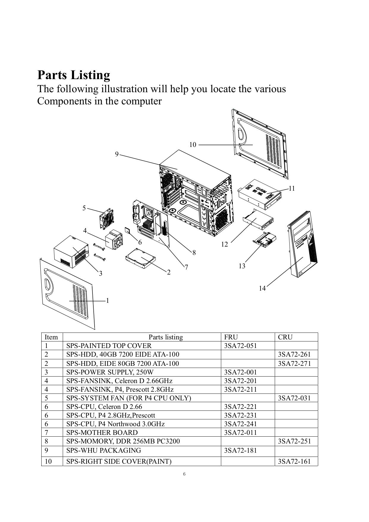 Lenovo Desktop ThinkCentre A35 8139 pdf page preview