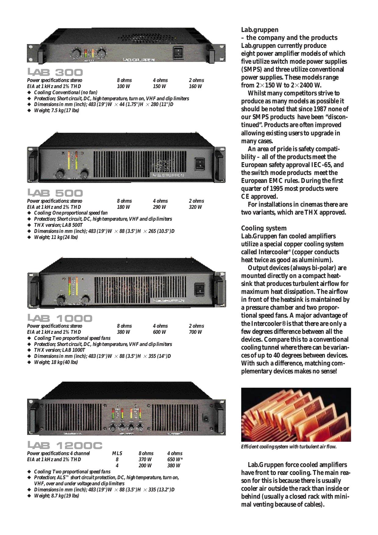 pdf for Lab.gruppen Amp LAB 500 manual
