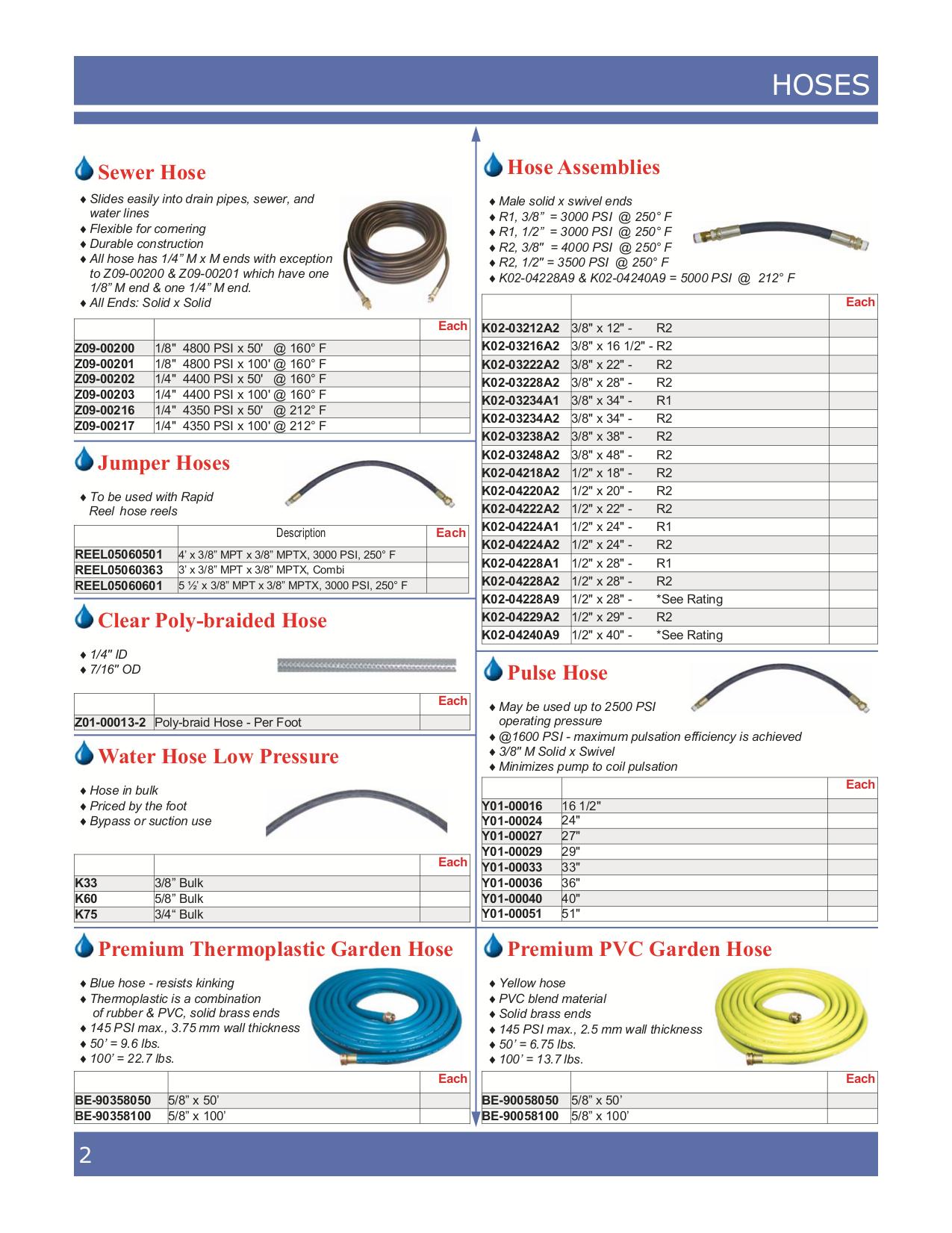 PDF manual for Karcher Other K 2 89 M Pressure Washers