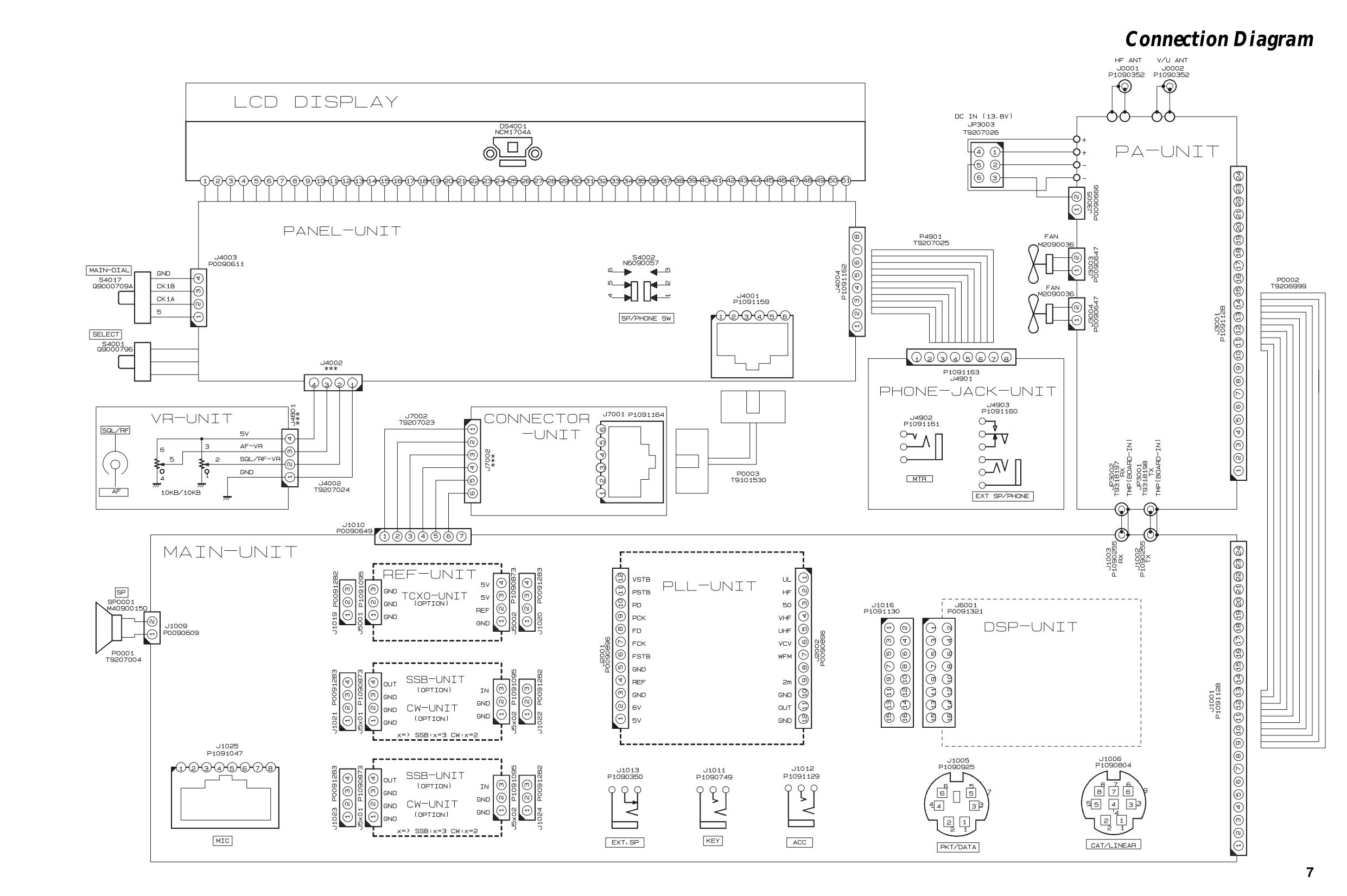 pdf manual for yaesu other ft 857d hf transceiver rh umlib com yaesu ft 857 service manual yaesu ft-857d service manual pdf