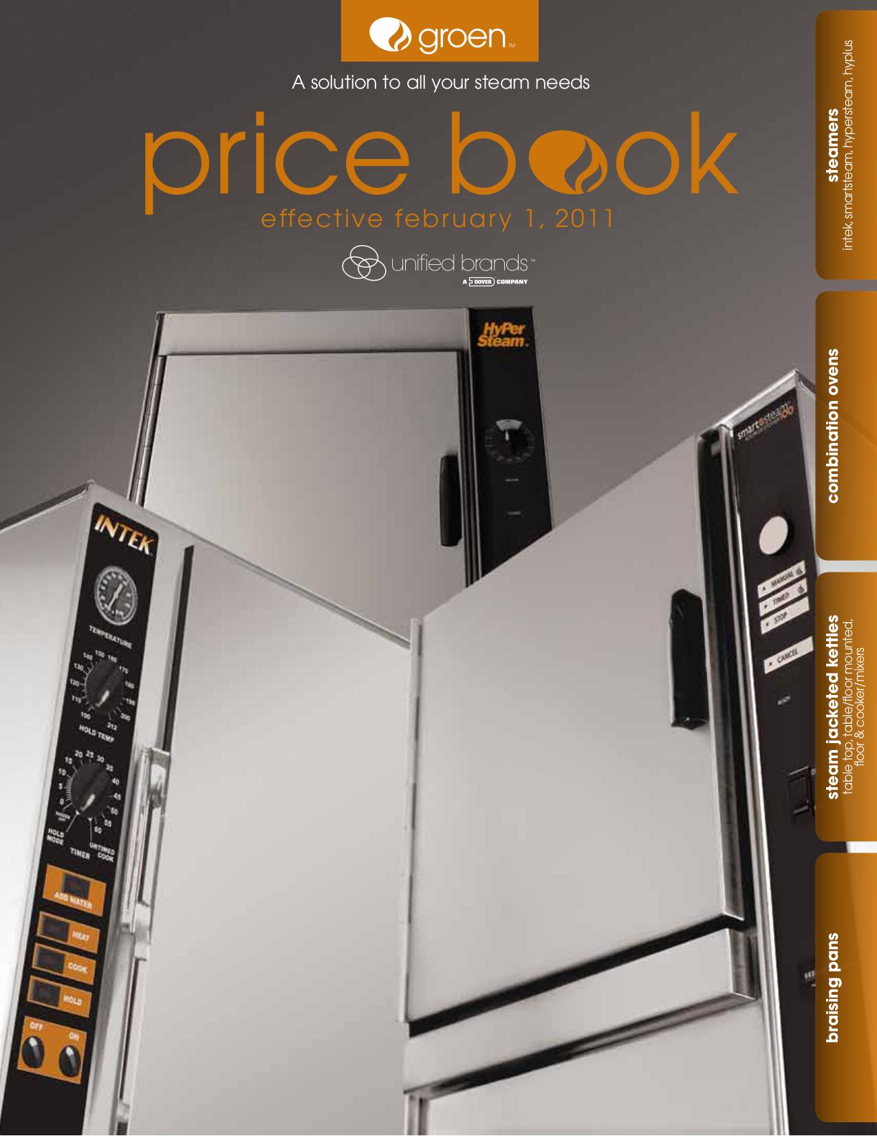 pdf for Randell Other BPM-40G Braising Pans manual