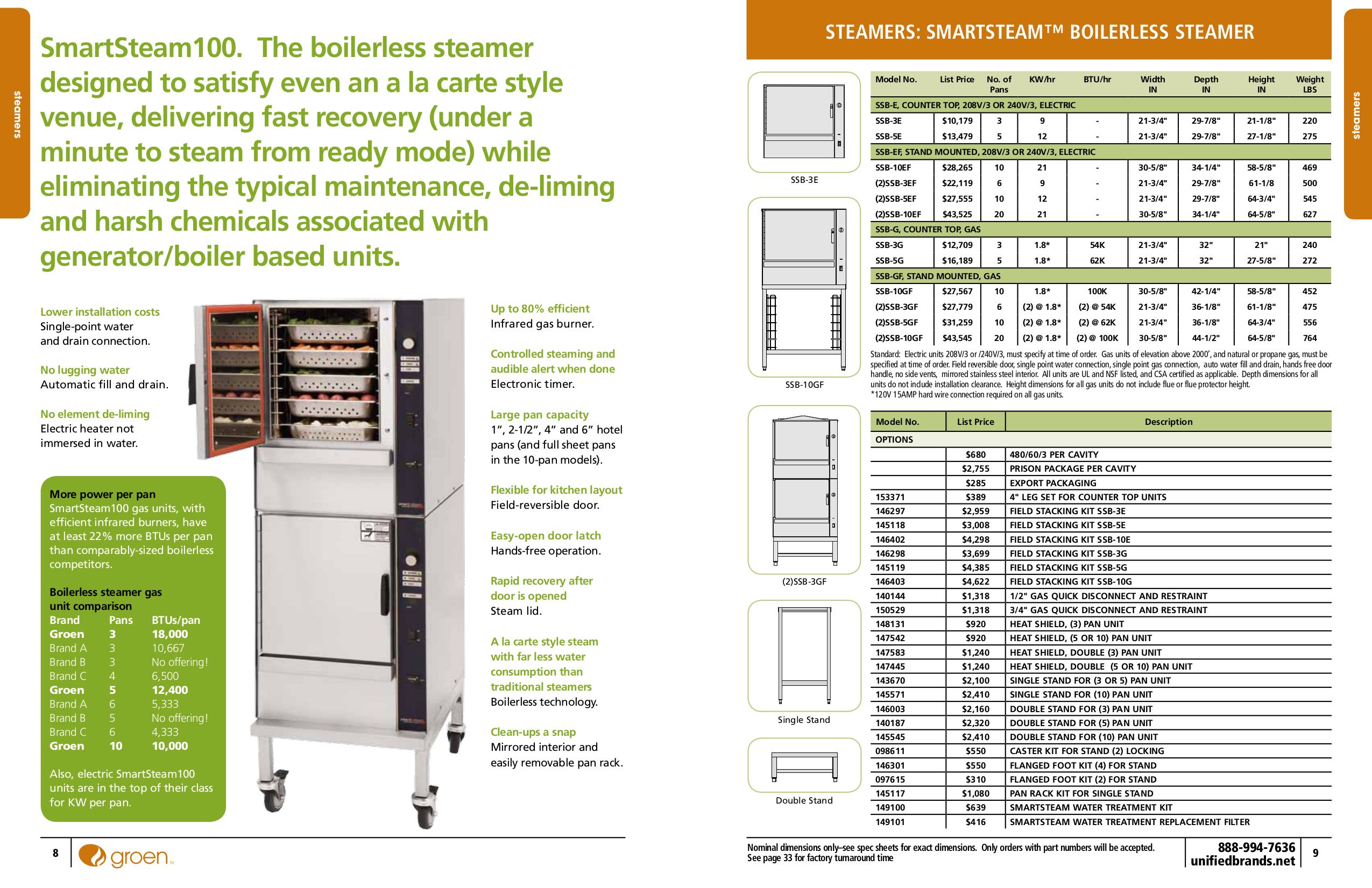 Randell Other BPM-40G Braising Pans pdf page preview