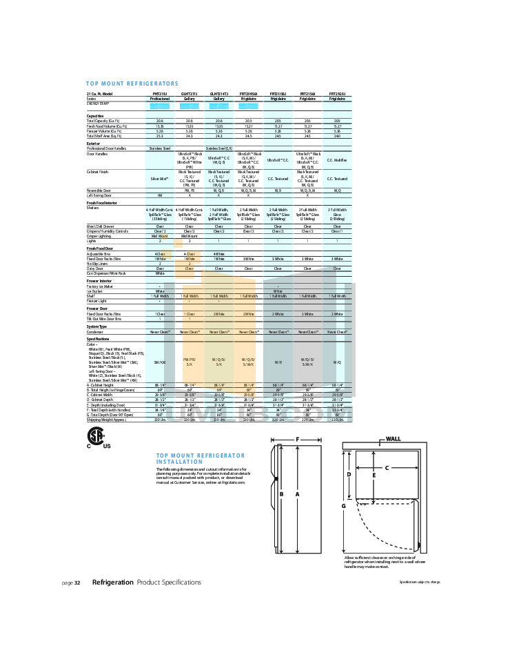 pdf for Frigidaire Refrigerator Gallery GLHT214TJS manual
