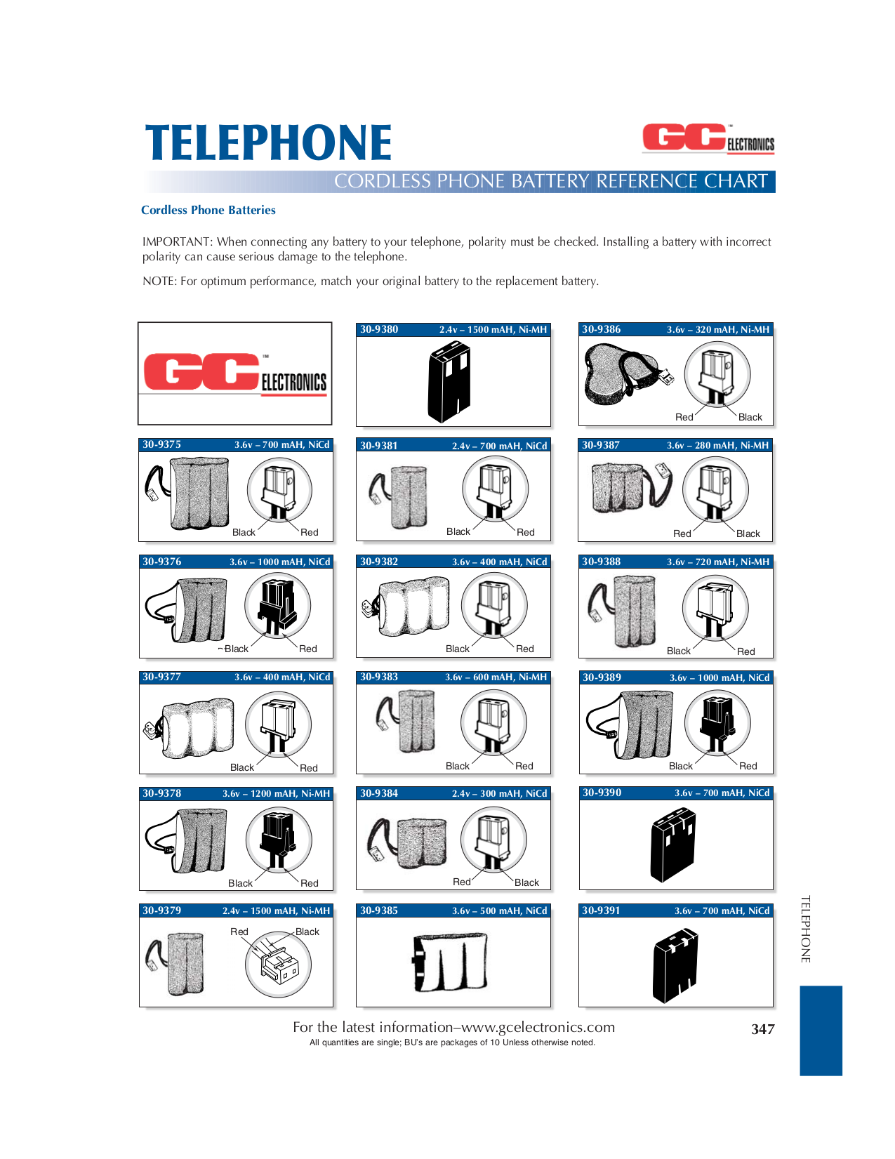 pdf for Vtech Telephone vt2468 manual