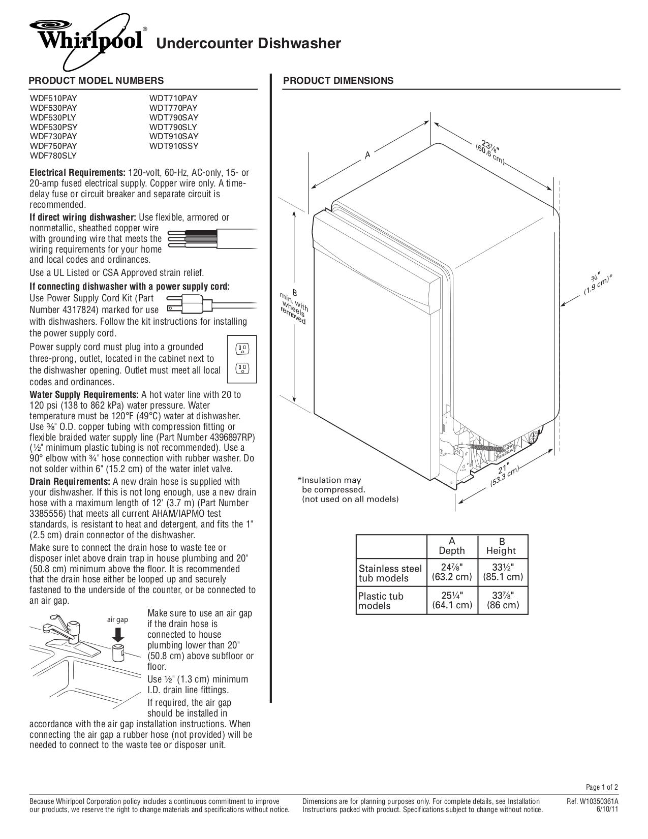pdf for Whirlpool Dishwasher WDT770PAYM manual
