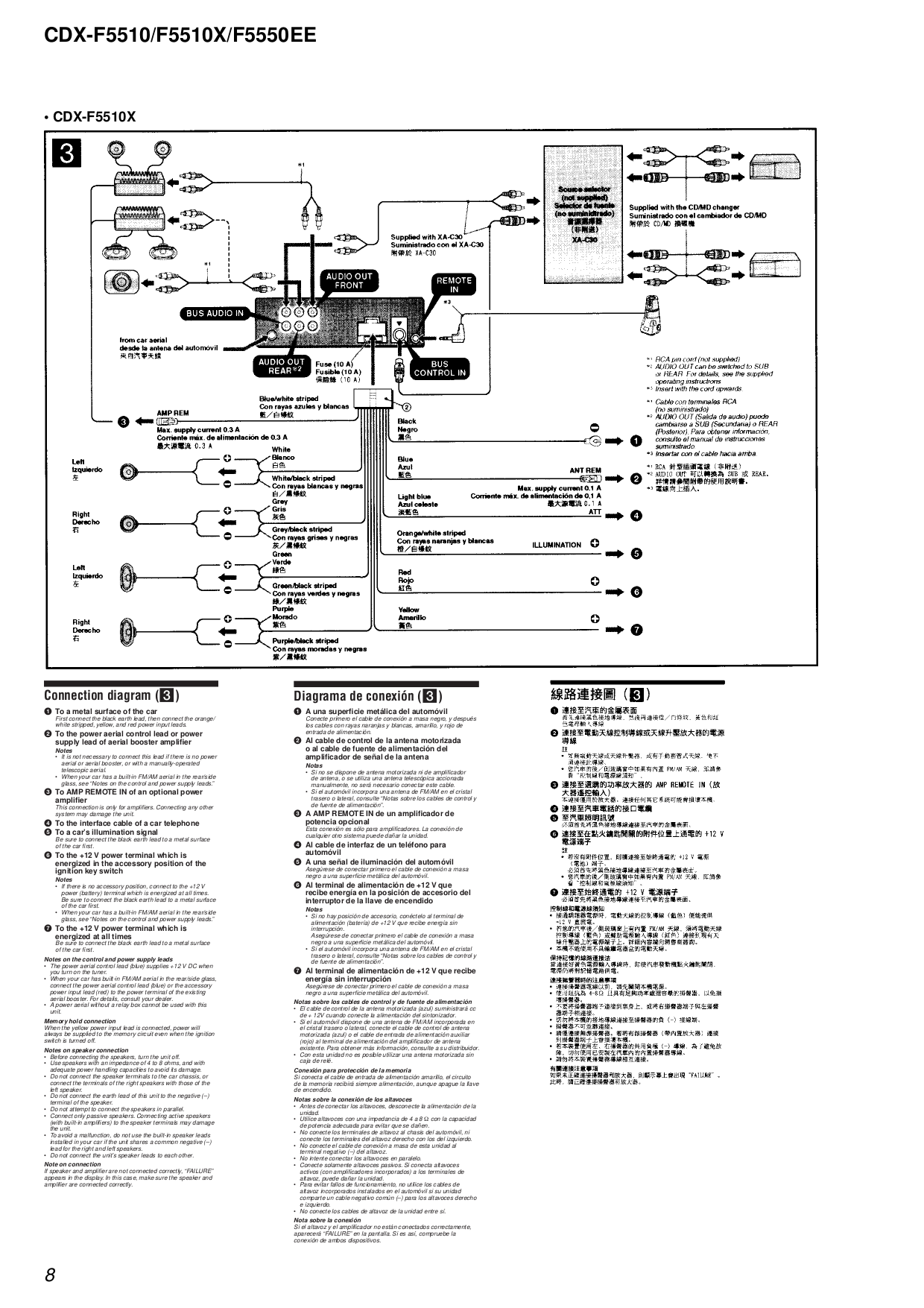 Sony Reciever Wiring Diagrams Stereo System Diagram Ford F 150 Pdf Manual For Car Receiver Cdx F5510 Harness Wire