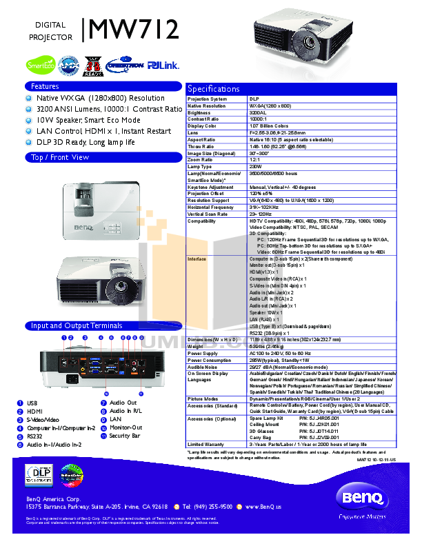 pdf for Benq Projector MW712 manual