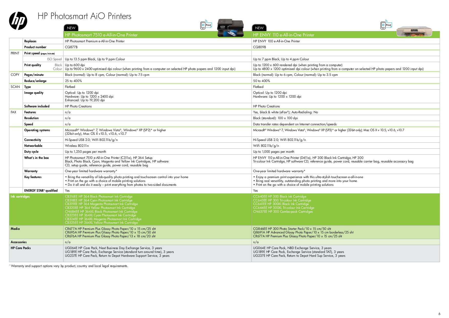 PDF manual for HP Printer Laserjet,Color Laserjet P2055dn
