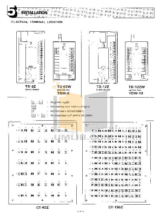 Aiphone Other NCH-2 Intercoms-Accessory pdf page preview