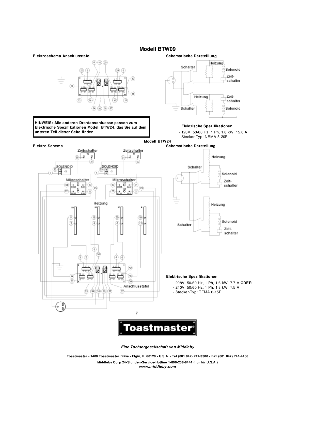 PDF manual for Toastmaster Other TP224 Toaster