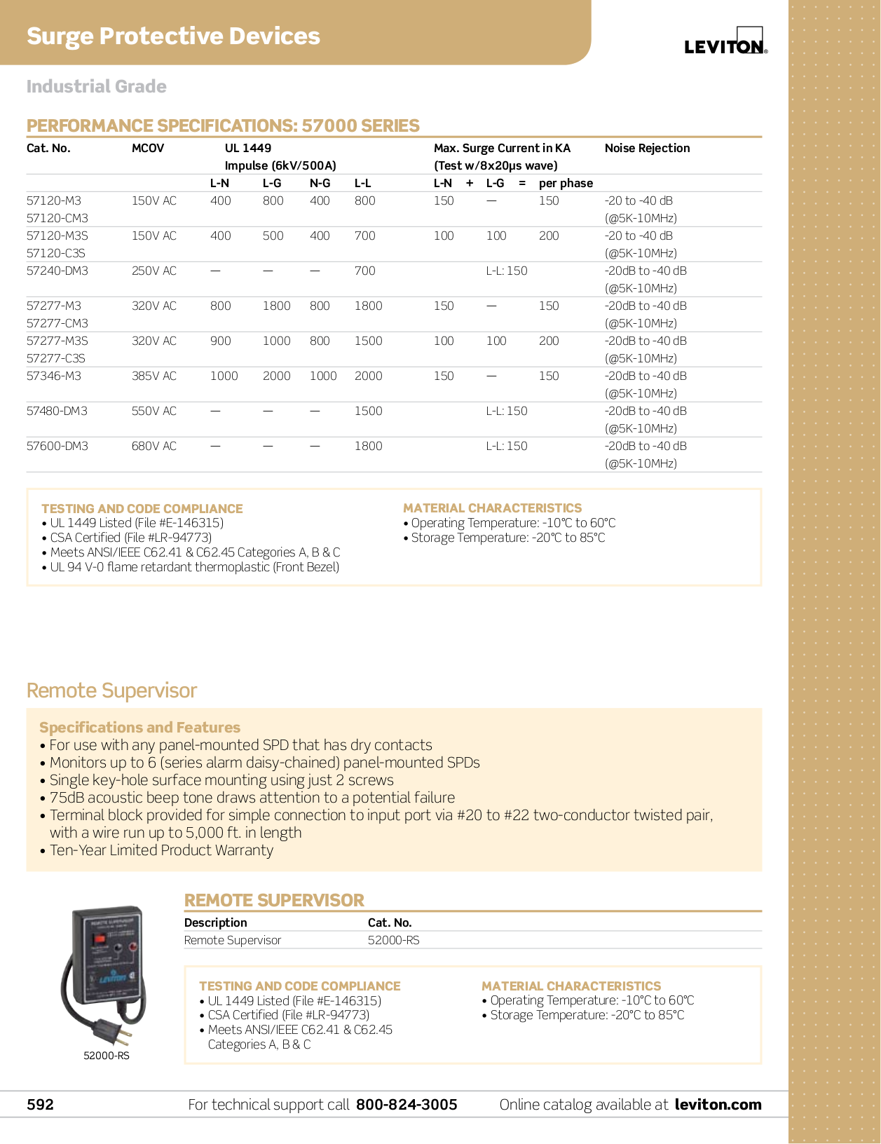 ... Leviton Other 52000 Series 52412-DS3 Surge Suppressors pdf page preview