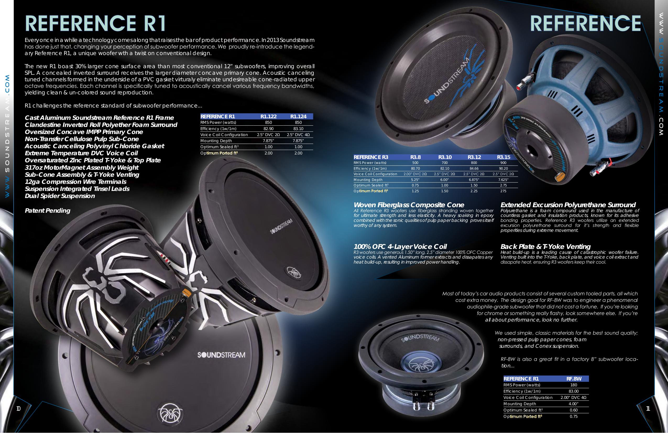 PDF manual for Soundstream Car Amplifier Stealth STL2.350