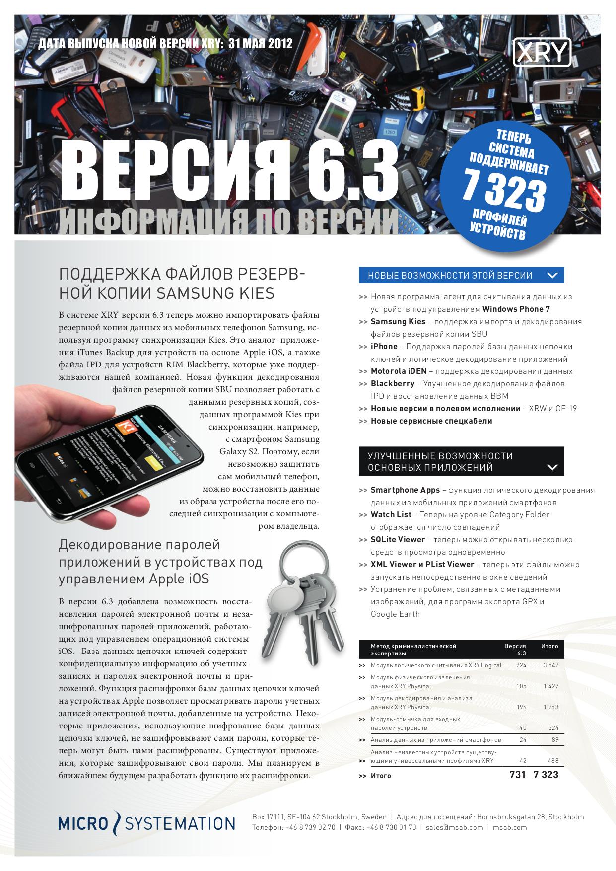 download free pdf for sylvania sgpd432 gps manual rh umlib com