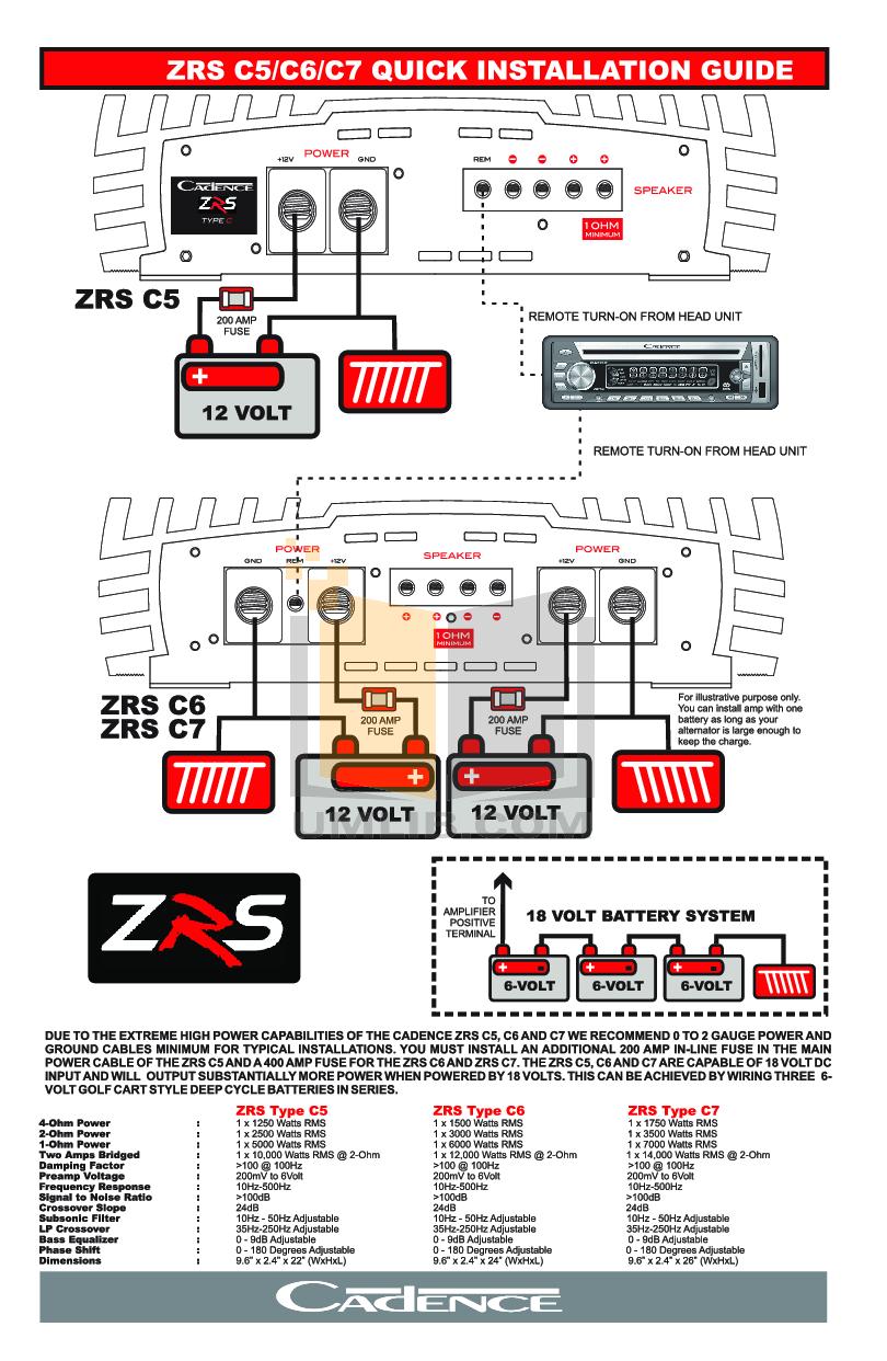 pdf for Cadence Car Amplifier ZRS ZRS-C5 manual
