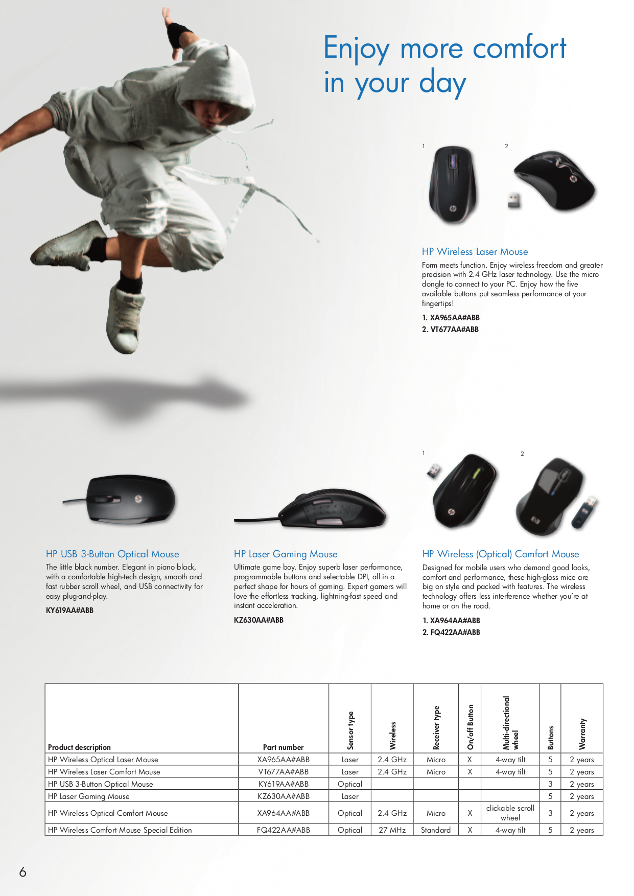 Инструкция hp laser mouse xa965aa