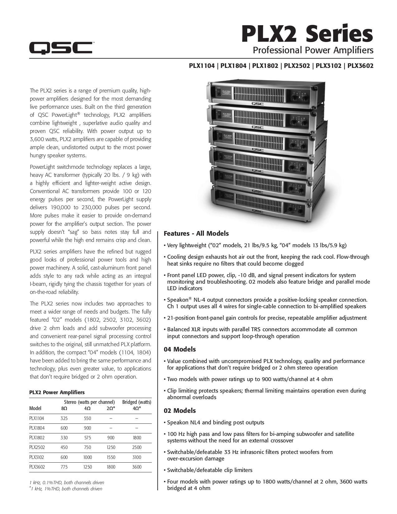 pdf for QSC Amp PLX-3602 manual