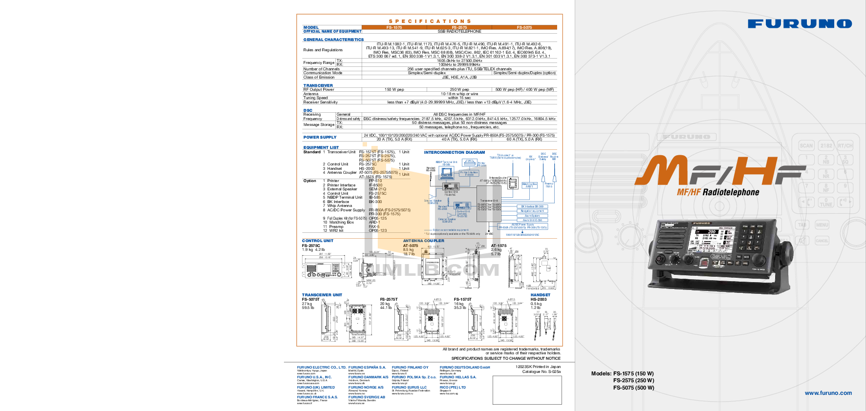 pdf for Furuno GPS FI-301 manual