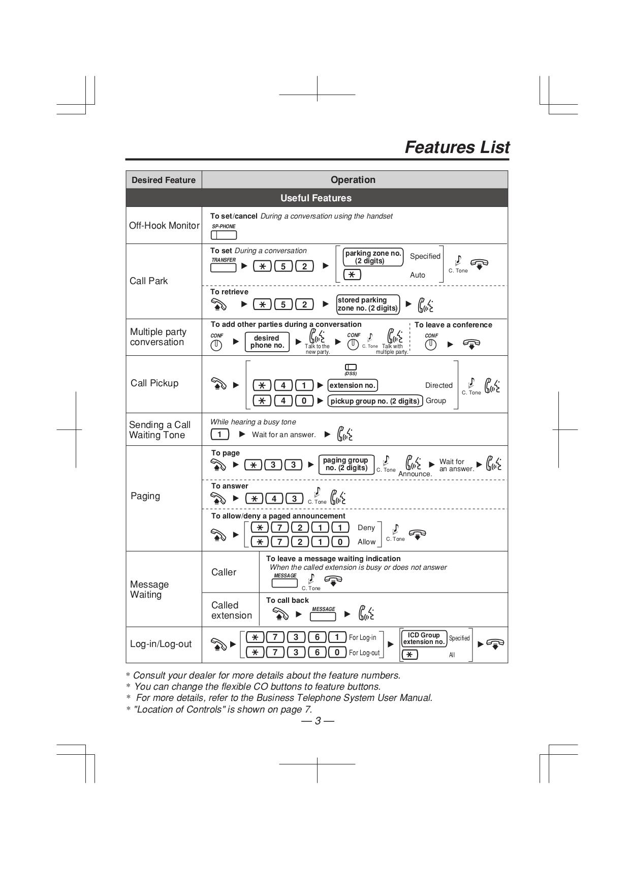 ... Panasonic Telephone KX-T7633 pdf page preview ...