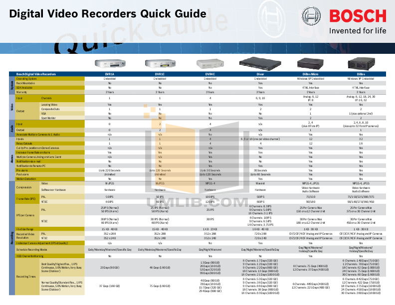 pdf for Bosch DVR DVR1C1161 manual