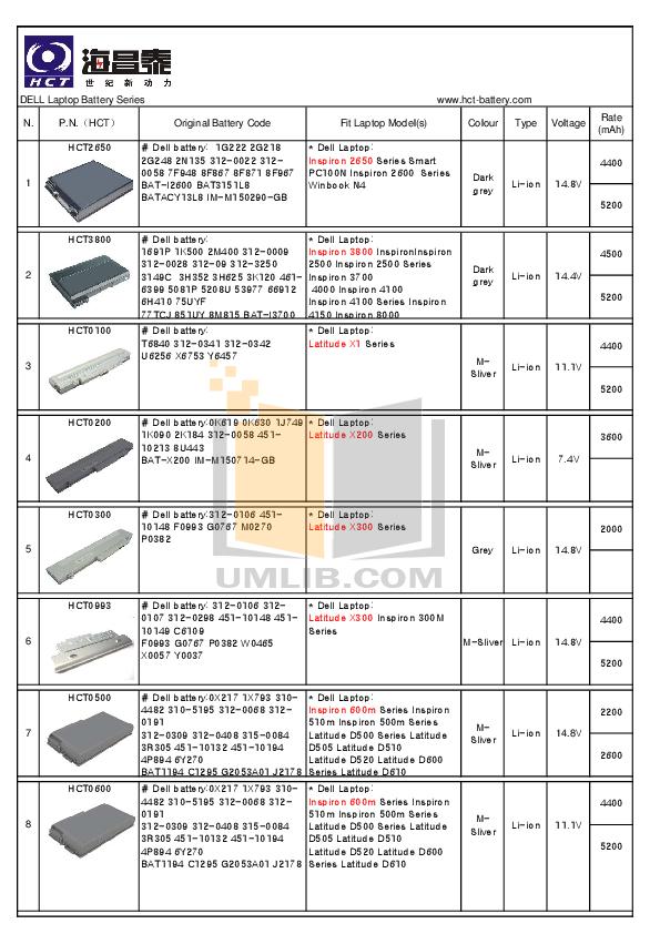 download free pdf for dell inspiron 9400 laptop manual rh umlib com dell inspiron 9400 maintenance manual dell inspiron 9400 maintenance manual