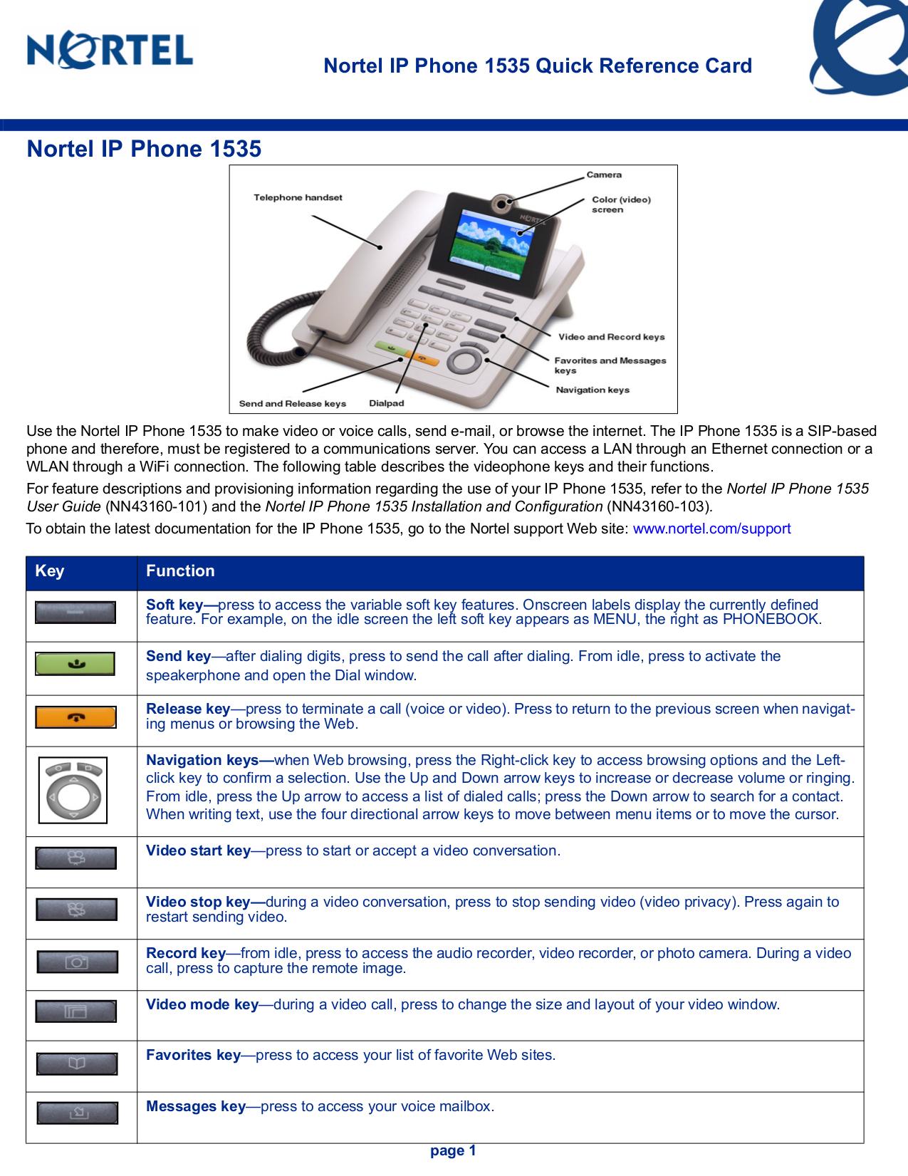 Saudi Telecommunications SWOT Analysis, Competitors & USP
