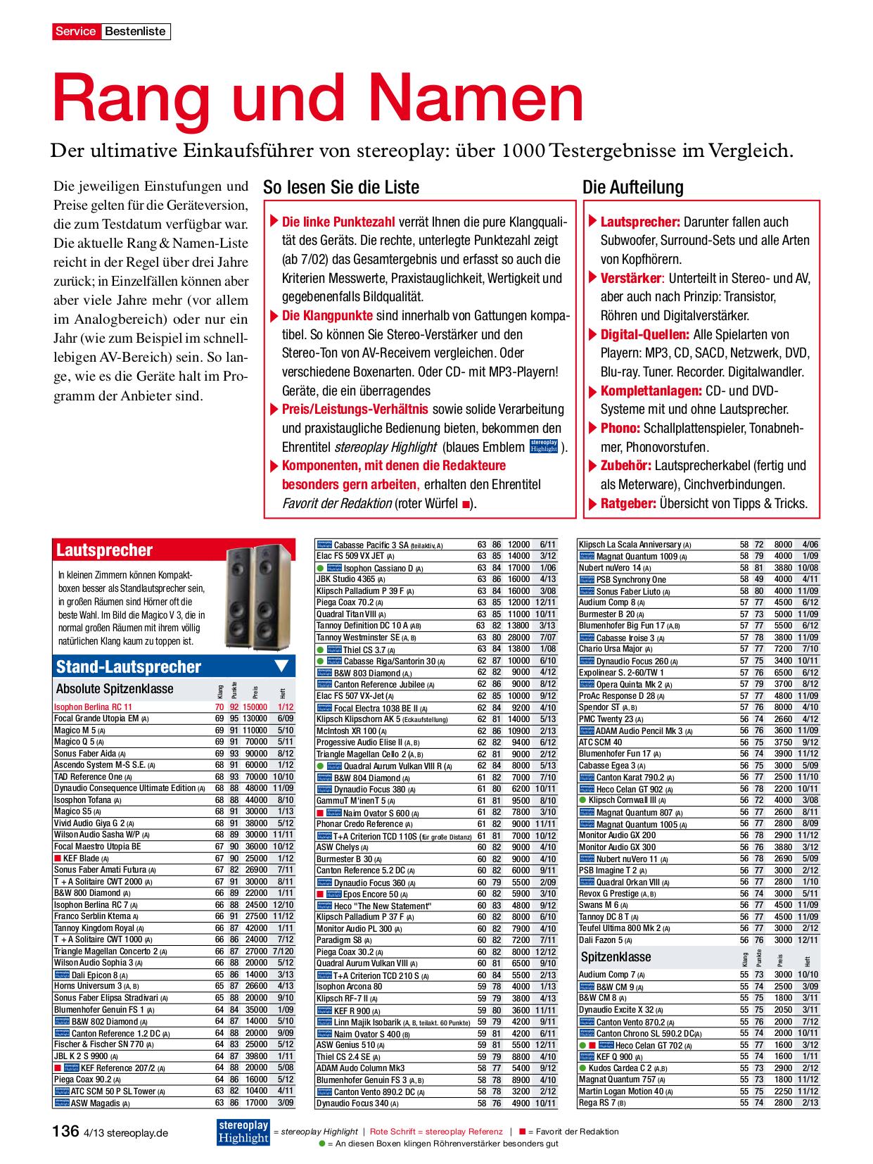 pdf for Wharfedale Speaker Diamond 9.5 manual