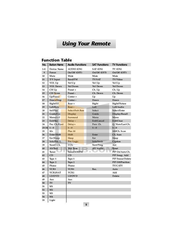 Daewoo DVD Players DVD9000N pdf page preview