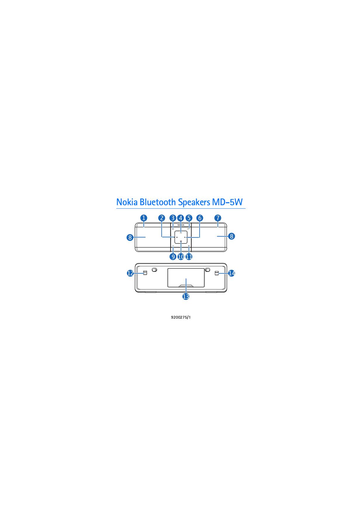 pdf for Nokia Speaker MD-6 manual