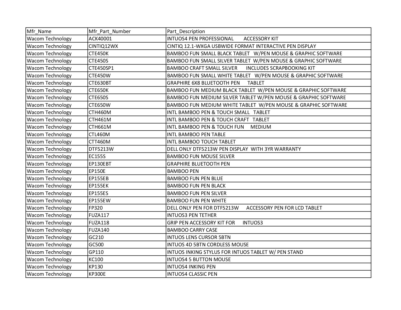 pdf for Wacom Mouse Intuos3 12x19 manual