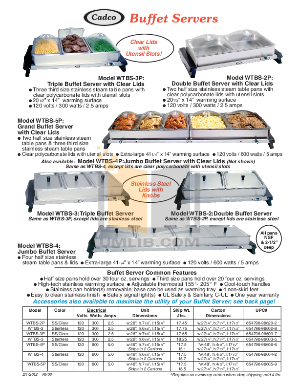 pdf for Cadco Other CMLW-2S Buffet Servers manual