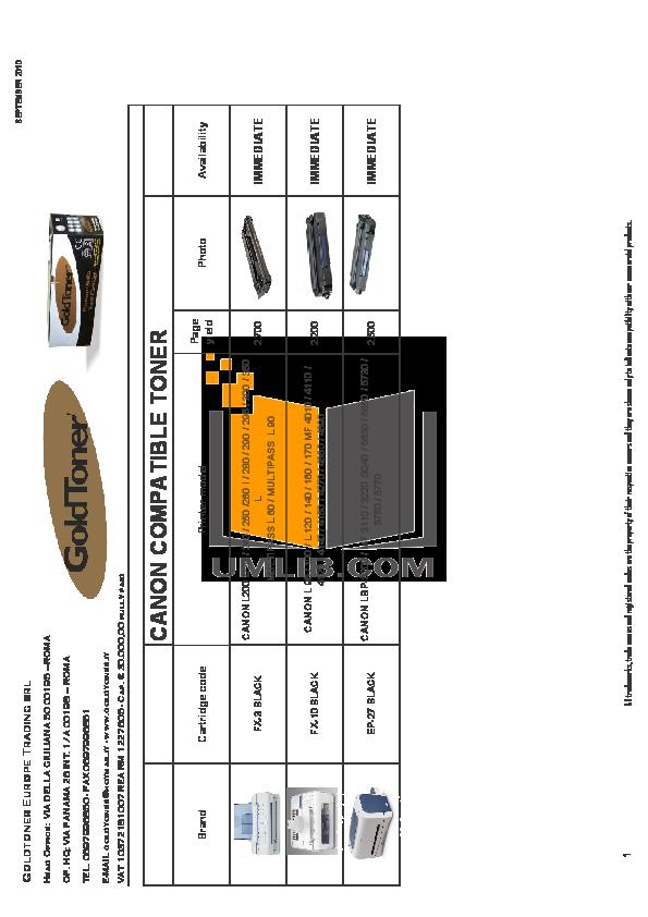 pdf for Canon Printer imageCLASS LBP-7200CDN manual