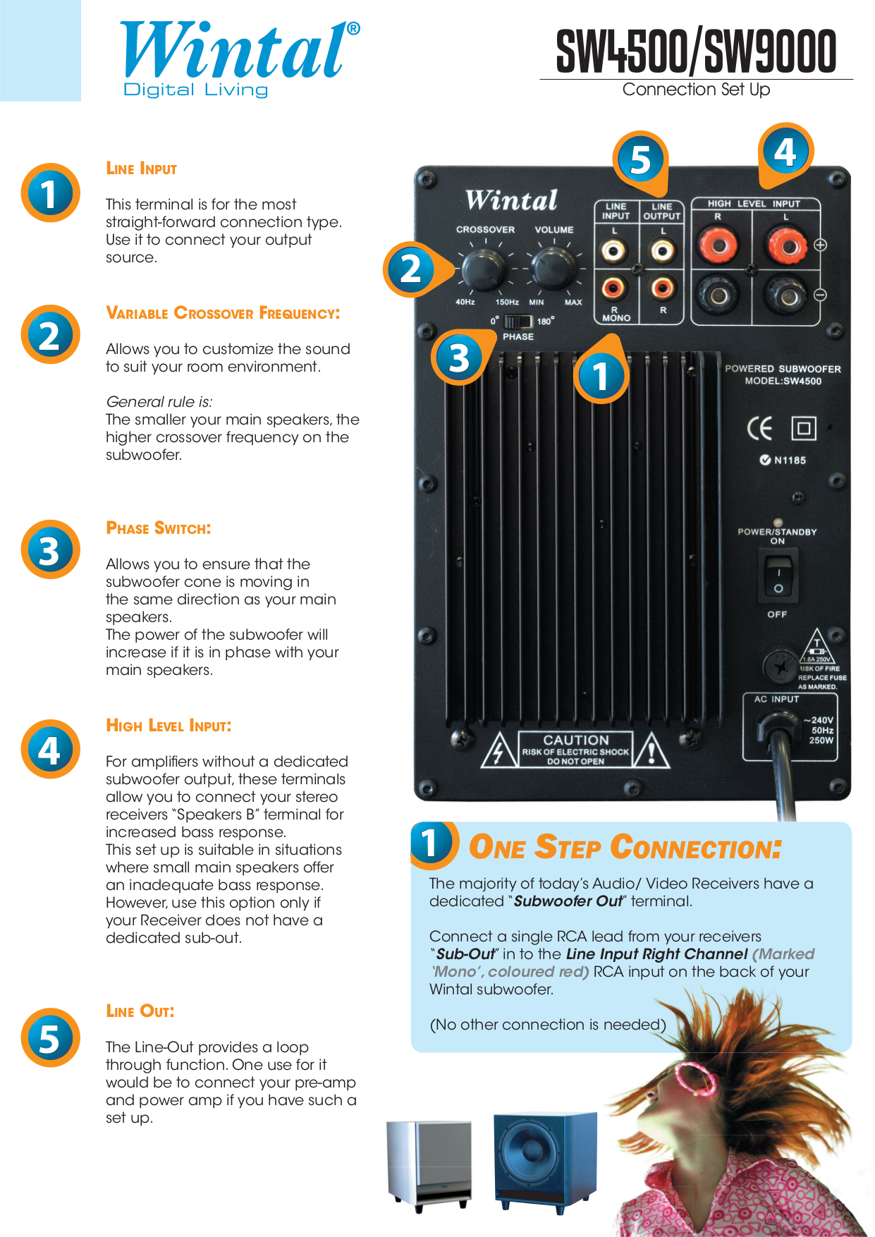 pdf for Wintal Subwoofer SW9000 manual
